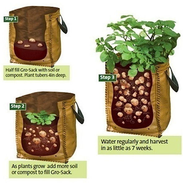 Potetbag - Plant Grow Bag